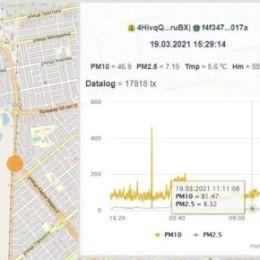 АНО «Аиралаб Рус» провел совместный рейд с мобильной эколабораторией Тольятти